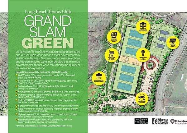 grand slam green image